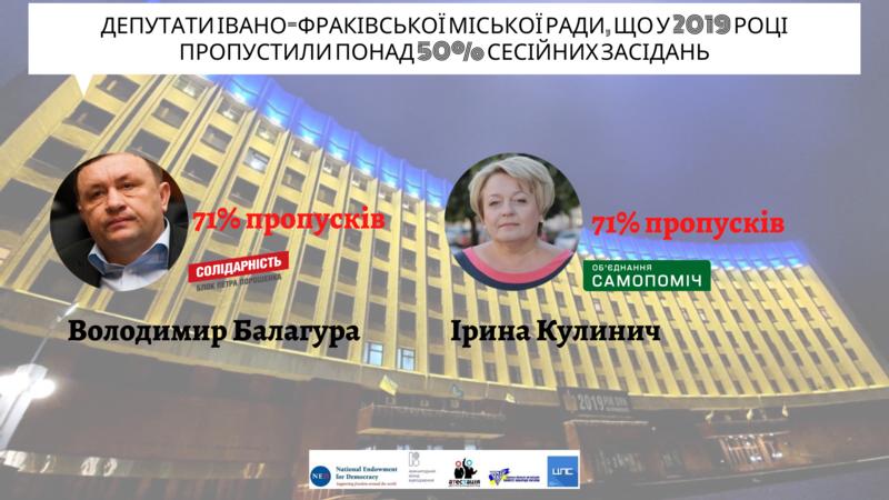 П'ятеро депутатів Івано-Франківської міської ради дали підстави для відкликання за підсумками роботи у 2019 році, фото-1