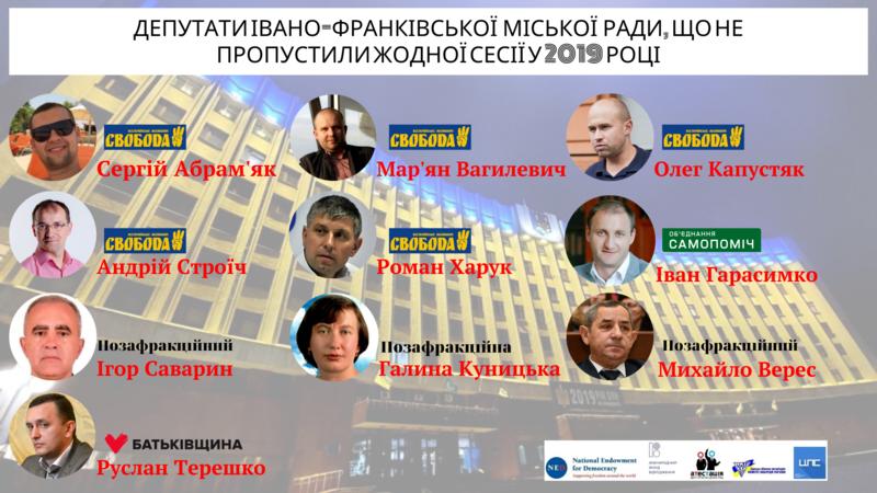 П'ятеро депутатів Івано-Франківської міської ради дали підстави для відкликання за підсумками роботи у 2019 році, фото-5